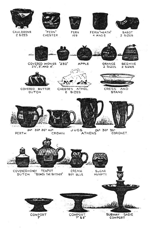 Clarice Cliff Pottery Shapes From The 1920s To The 1960s